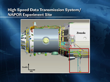 High Speed Data Transmission System/NAPOR Experiment site