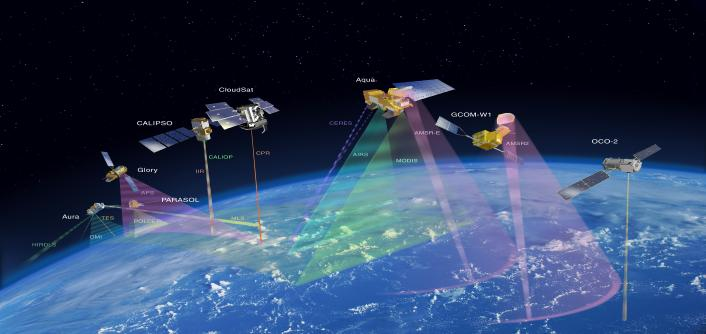 A-train constellation of satellites