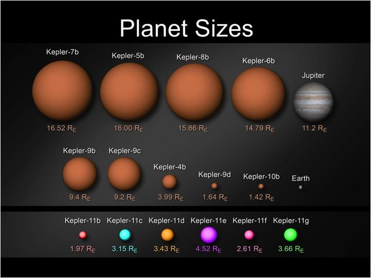 all discovered planets in order - photo #5