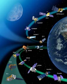 EOSDIS enables the collection of Earth science data from all EOS spacecraft.