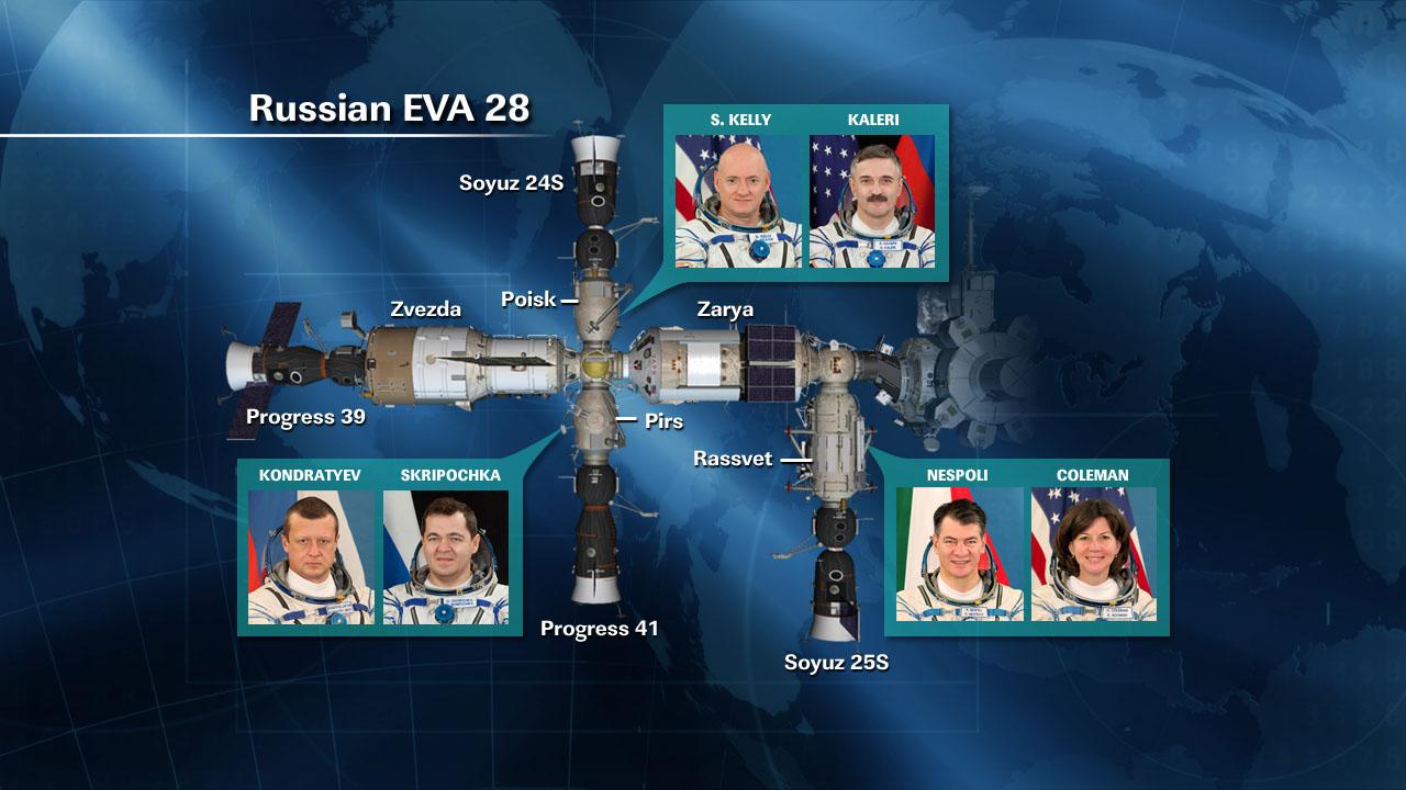 http://www.nasa.gov/images/content/515851main_02_EVA-28-crew-location.jpg
