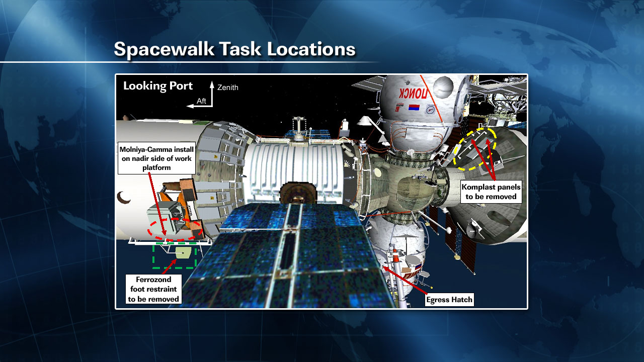 http://www.nasa.gov/images/content/515859main_03_Spacewalk-Task-Locations.jpg