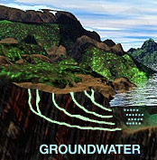 A portion of the precipitation that reaches the Earth's surface seeps into the ground through the process called infiltration