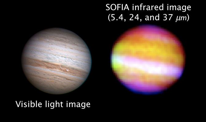 Composite infrared image of Jupiter from SOFIA's first light flight at wavelengths of 5.4 blue, 24 green and 37 microns red.