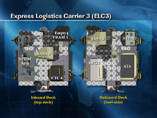 Express Logistics Carrier 3