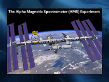 Alpha Magnetic Spectrometer (AMS) Experiment
