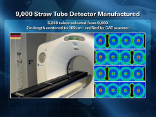 9,000 Straw Tube Detector Manufactured