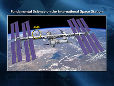 Fundamental Science on the International Space Station