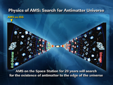 Physics of AMS: Search for Antimatter Universe