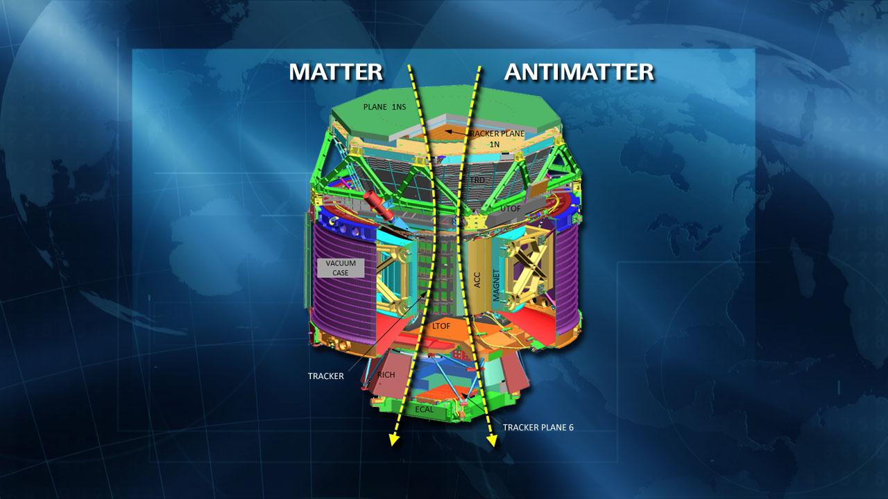http://www.nasa.gov/images/content/530592main_04_martin_AMS_matter-antimatter.jpg