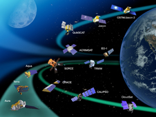 2011 diagram of NASA Earth Observing satellites