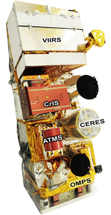 NPP with instruments labeled