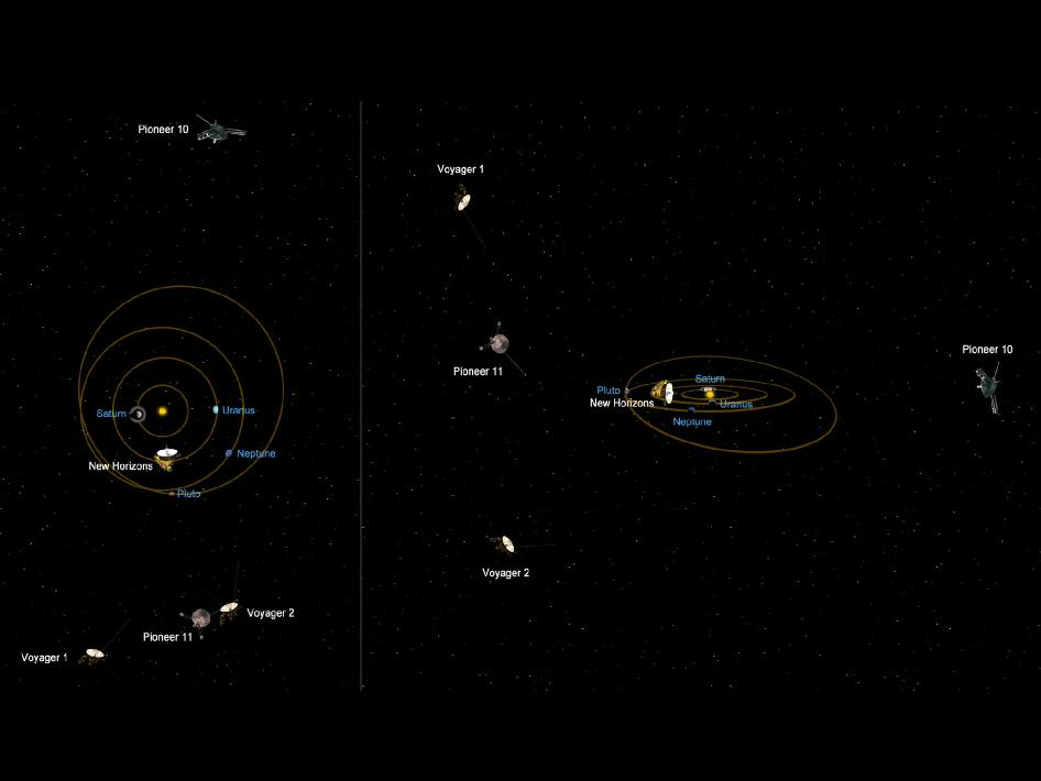 Relative positions of NASA's most distant spacecraft in early 2011