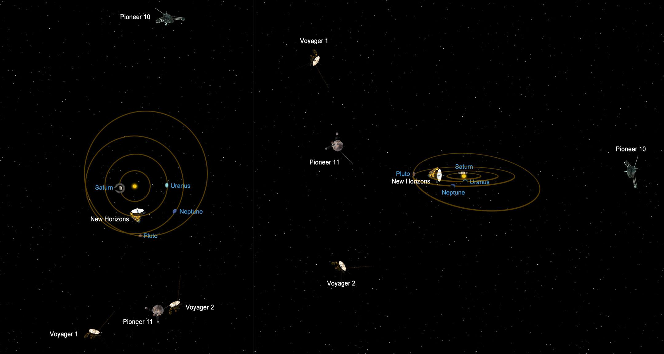 Voyager 1 Current Position (page 3) - Pics about space