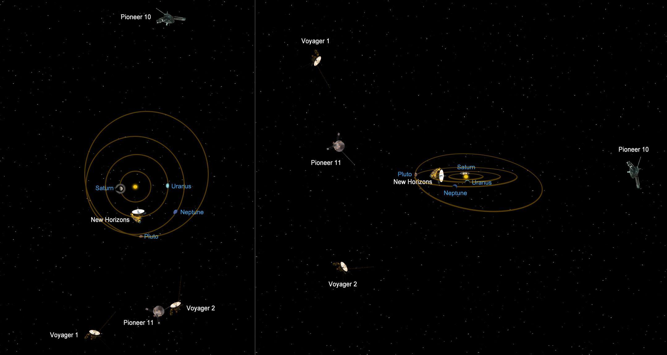 NASA - Relative Positions of Distant Spacecraft