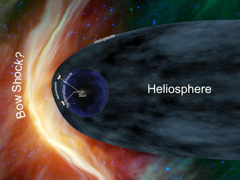 NASA - Voyager in the Heliosheath