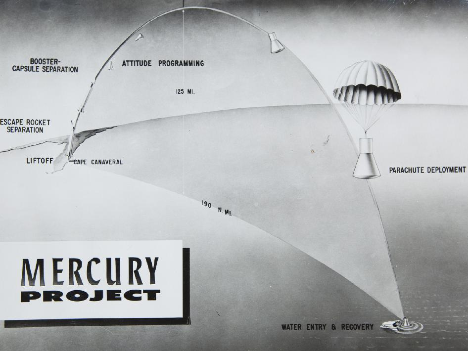 Mercury Project
