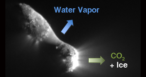 Comet Hartley-2 venting CO2 and Water