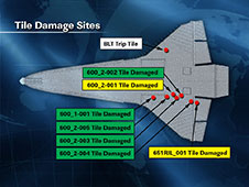 Tile Damage Sites