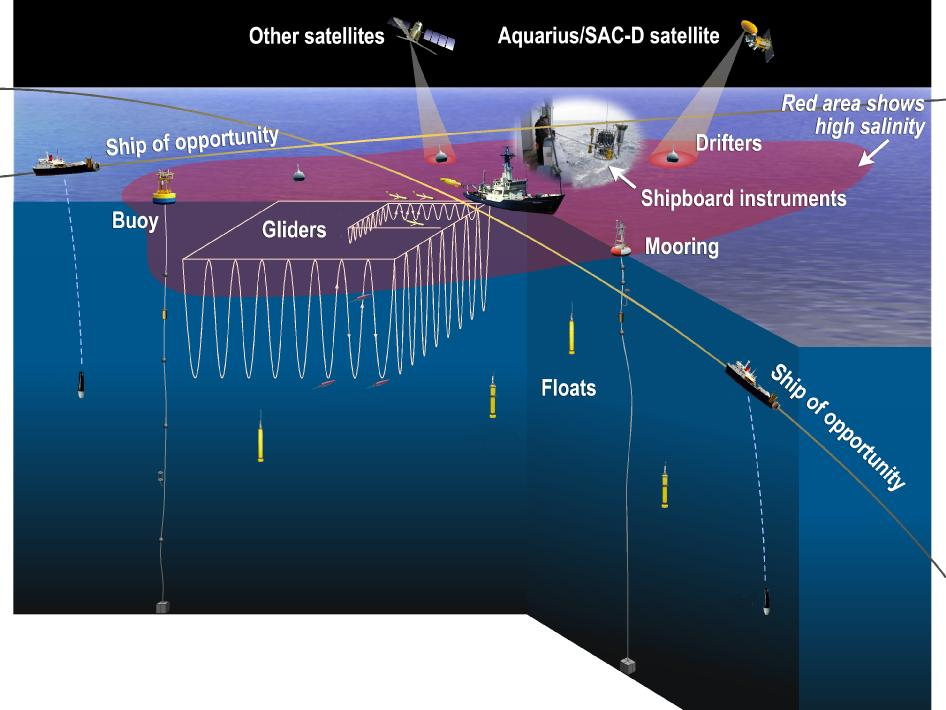 NASA's Age of Aquarius Dawns with Mission to Measure Ocean ...