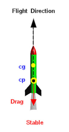 558273main_rocket-direction.jpg
