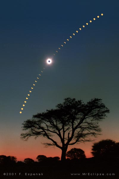 Eclipse montage from Zambia