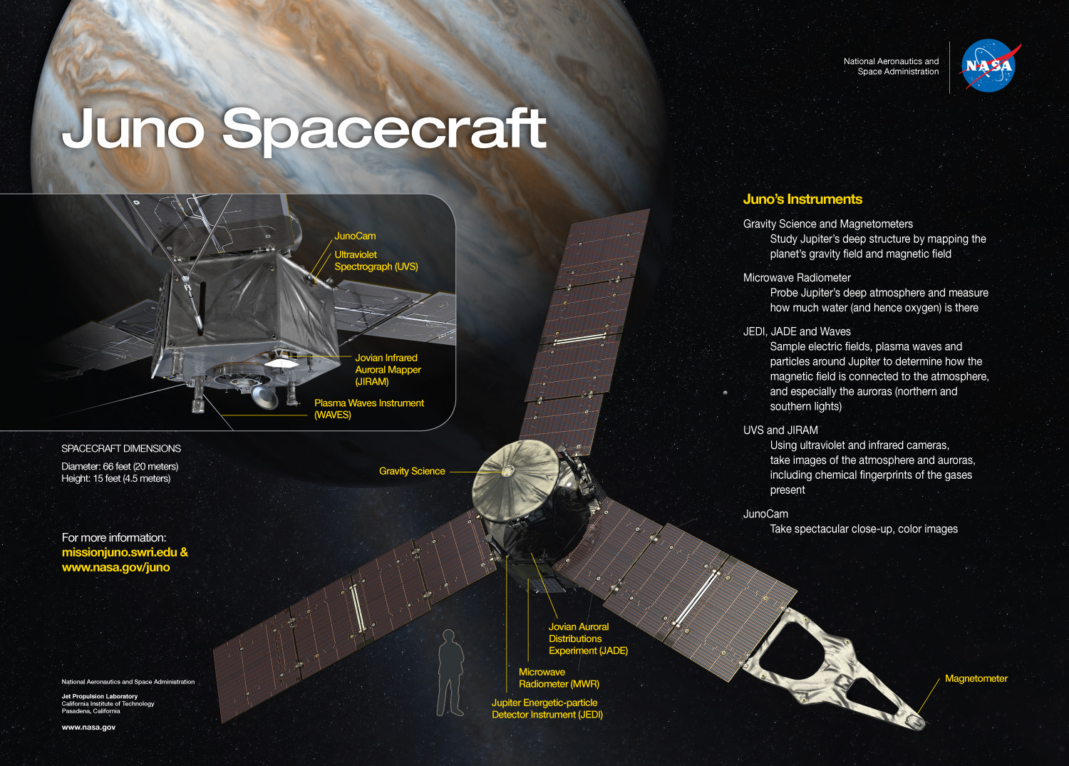 http://www.nasa.gov/images/content/567922main_junospacecraft0711.jpg