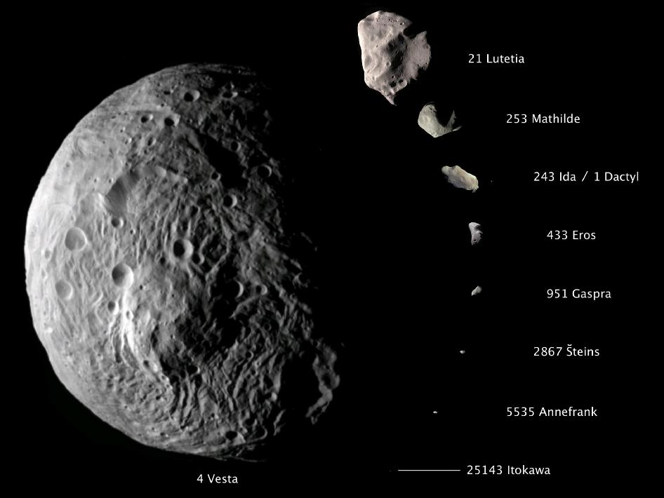 Composite image shows the comparative sizes of nine asteroids