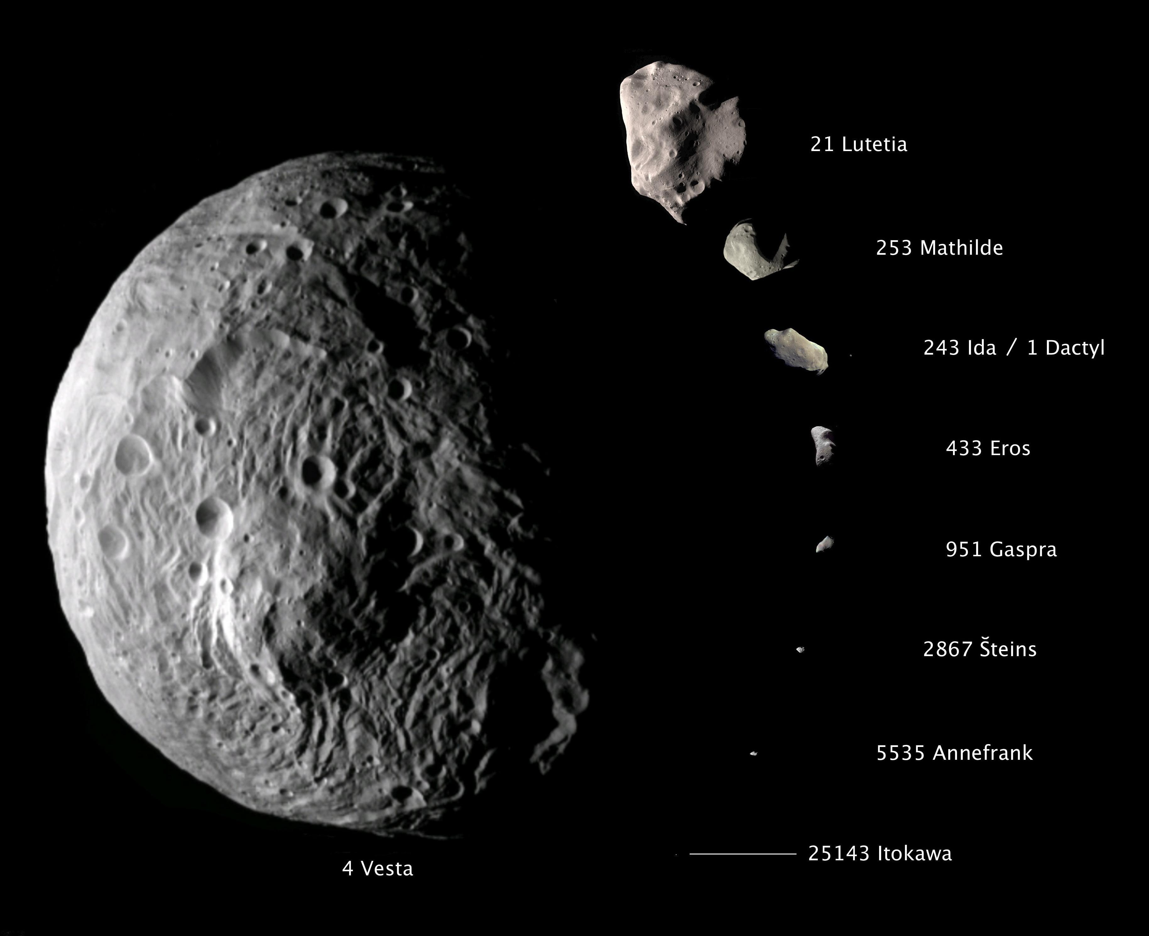 asteroid to comparing size of meteorite - photo #22