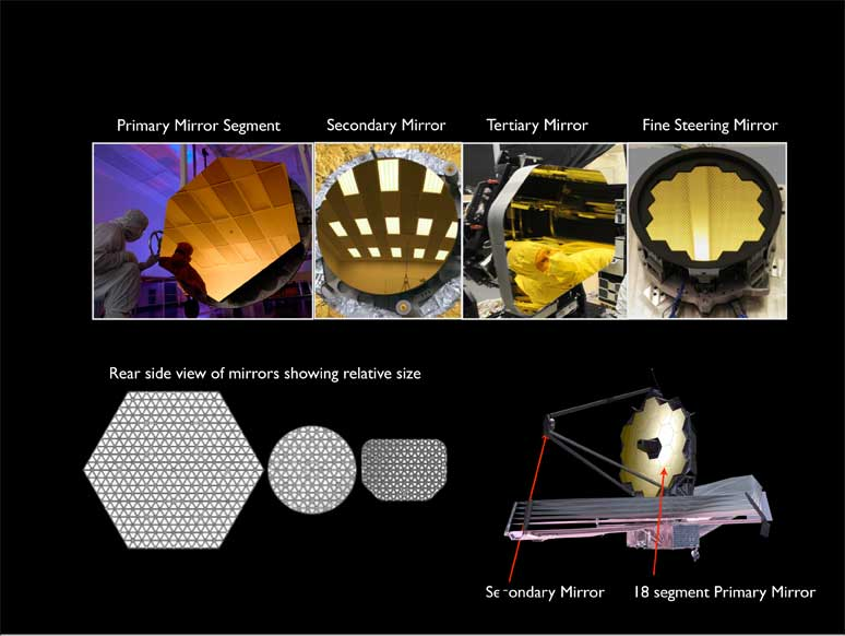 Nasa Being Quot Secondary Quot Is Important For A Webb Telescope