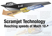 Scramjet Technology banner