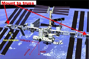 The interferometer will be mounted to the solar-panel truss of the ISS, which automatically rotates to continuously face the Sun. Image courtesy Slava Turyshev.