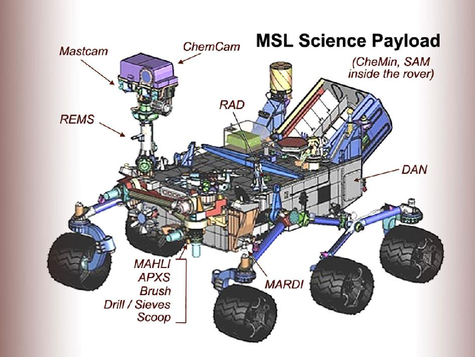 Drawing of the Mars Science Laboratory rover, Curiosity.
