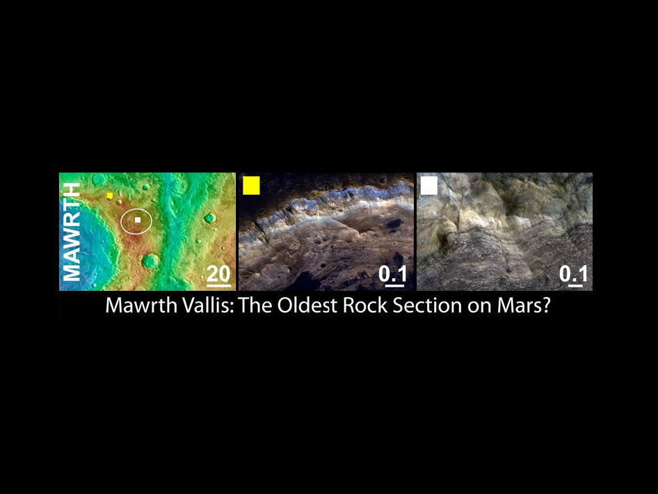 Panels showing various views of Mawrth Vallis on Mars