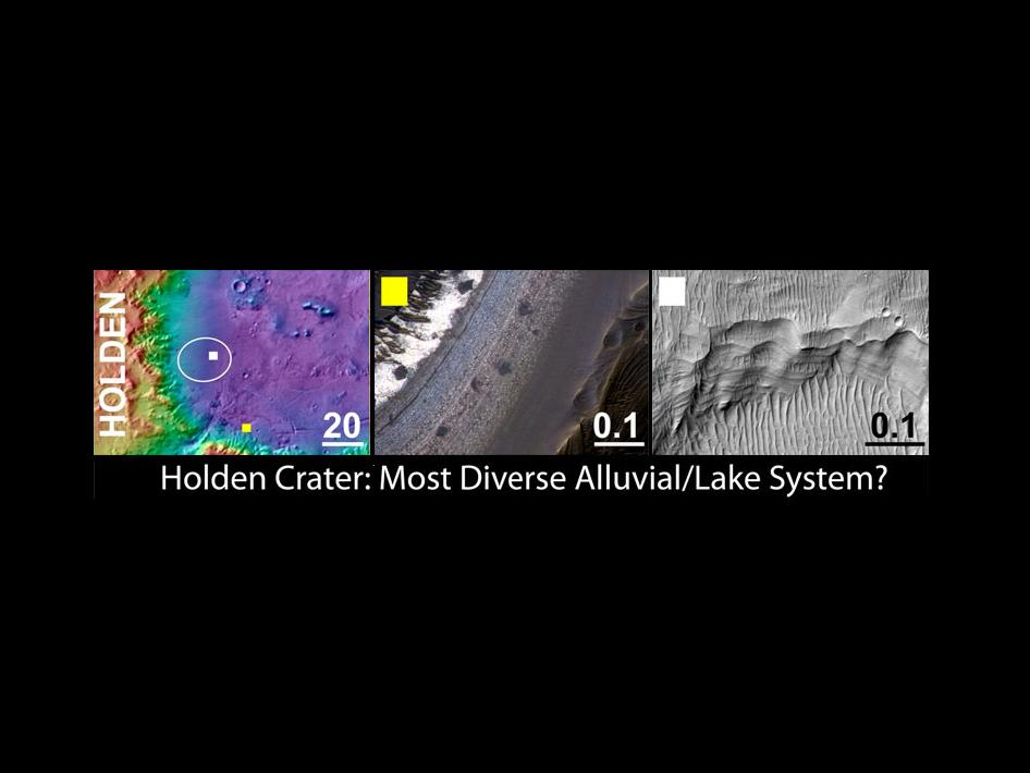 Panels showing various views of Holden crater on Mars