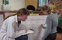 Ben Hauptman and Alice Shaw putting information on a board