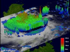 TRMM data was used to create a 3-D image of Tropical Storm Nock-ten's rainfall and cloud heights on July 26.