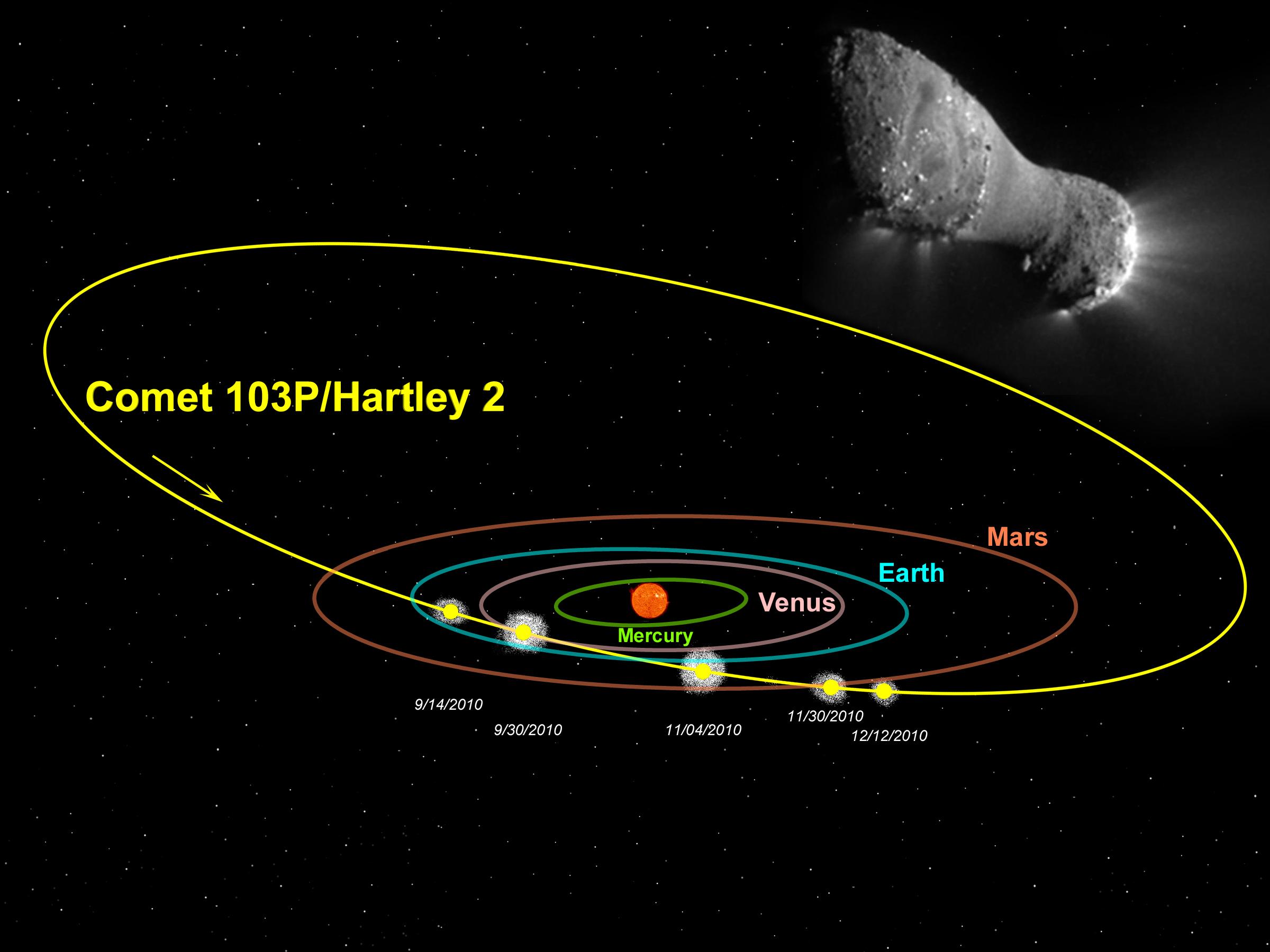 Nasa Soho Watches A Comet Fading Away