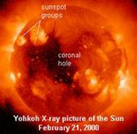 coronal hole on yohkoh image