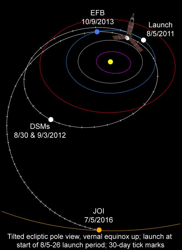 """""""朱诺号""""奔向木星(2011.8.9)- 每日天文一图摘译 - 秋天的麦兜 - 蜗牛壳"""