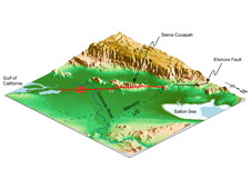 This 3-D  view of the surface rupture of the April 4, 2010, El Mayor-Cucapah Earthquake  (red line) reveals a new fault line connecting the Gulf of California with the  Elsinore fault
