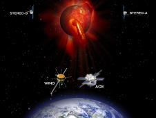 Graphic showing Earth, an erupting Sun and the twin STEREO, ACE and Wind spacecraft at their present locations.