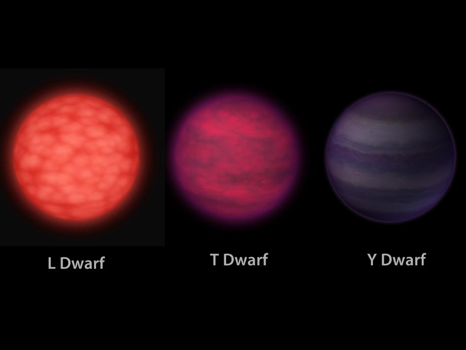 what are brown dwarf stars - photo #34