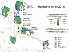 This image from NASA's TRMM satellite provides multiple pieces of evidence that show Irene was weakening.