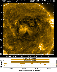 The flare is seen here near the center of this image from SDO in 171 angstrom.  The graph at the bottom represents GOES data showing the increase in x-ray emission as the flare erupted.