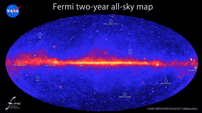 all-sky map from Fermi