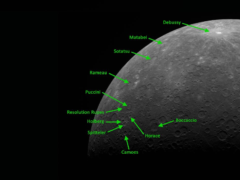 Image from Orbit of Mercury: Putting Things into Perspective