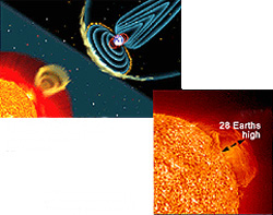 Illustration of the Sun-Earth interaction and a solar flare