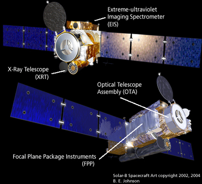 Hinode Spacecraft Nasa