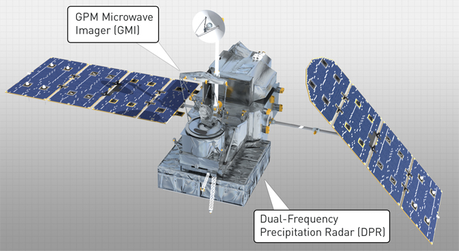A diagram of the GPM Core Observatory, depicting the DPR and GMI instruments.